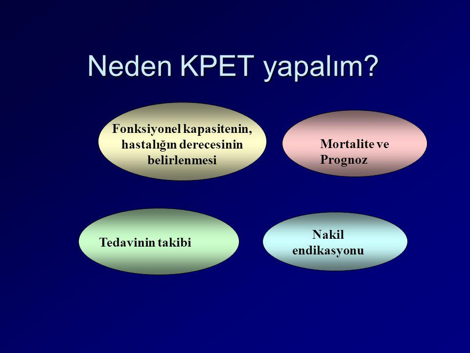Neden KPET yapalım? Fonksiyonel kapasitenin, hastalığın derecesinin belirlenmesi Mortalite ve Prognoz Tedavinin takibi Nakil endikasyonu