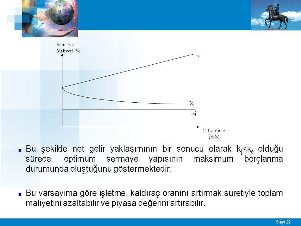 Slayt 22 ■ Bu şekilde net gelir yaklaşımının bir sonucu olarak k j <k e olduğu sürece, optimum sermaye yapısının maksimum borçlanma durumunda oluştuğu