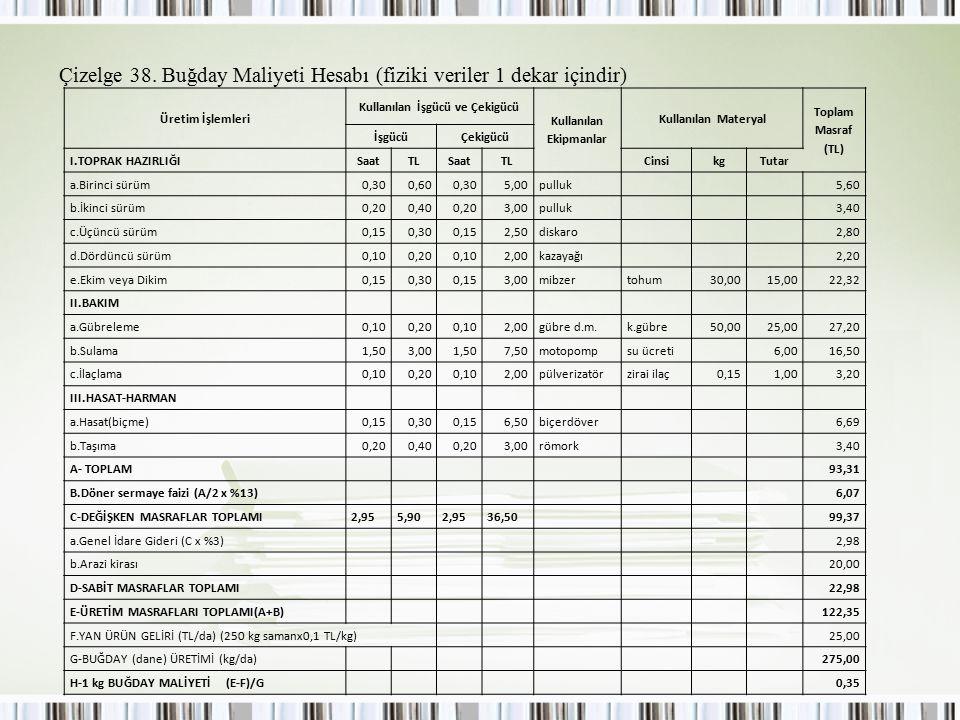 Çizelge 38. Buğday Maliyeti Hesabı (fiziki veriler 1 dekar içindir) Üretim İşlemleri Kullanılan İşgücü ve Çekigücü Kullanılan Ekipmanlar Kullanılan Ma