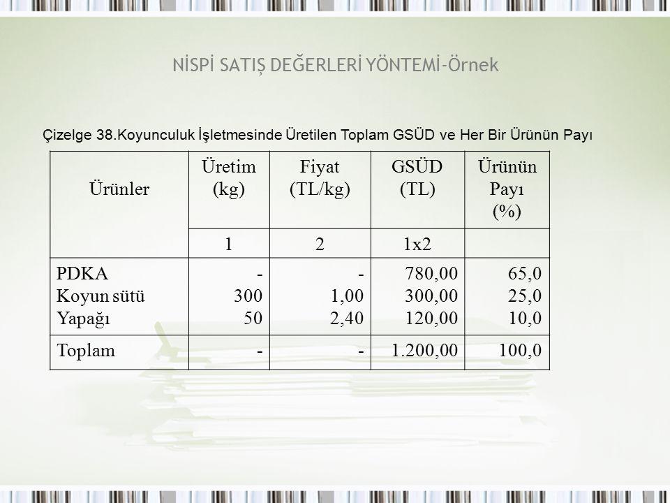 NİSPİ SATIŞ DEĞERLERİ YÖNTEMİ-Örnek Çizelge 38.Koyunculuk İşletmesinde Üretilen Toplam GSÜD ve Her Bir Ürünün Payı Ürünler Üretim (kg) Fiyat (TL/kg) G