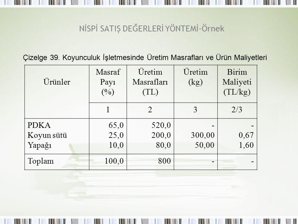Çizelge 39. Koyunculuk İşletmesinde Üretim Masrafları ve Ürün Maliyetleri Ürünler Masraf Payı (%) Üretim Masrafları (TL) Üretim (kg) Birim Maliyeti (T