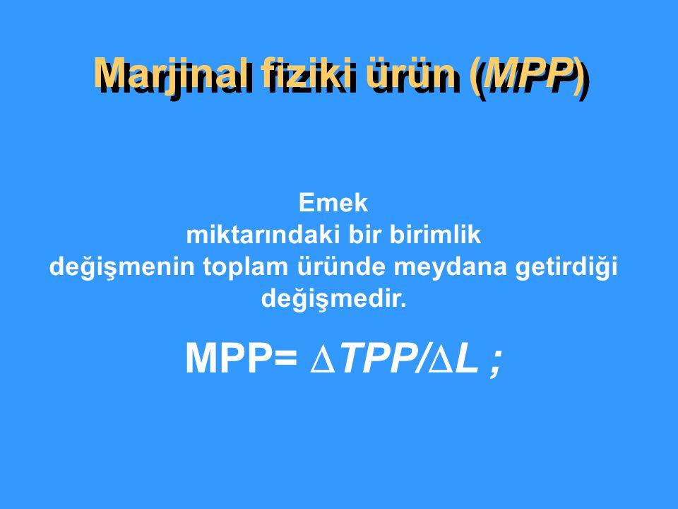 Marjinal fiziki ürün (MPP) MPP=  TPP/  L ; Emek miktarındaki bir birimlik değişmenin toplam üründe meydana getirdiği değişmedir.