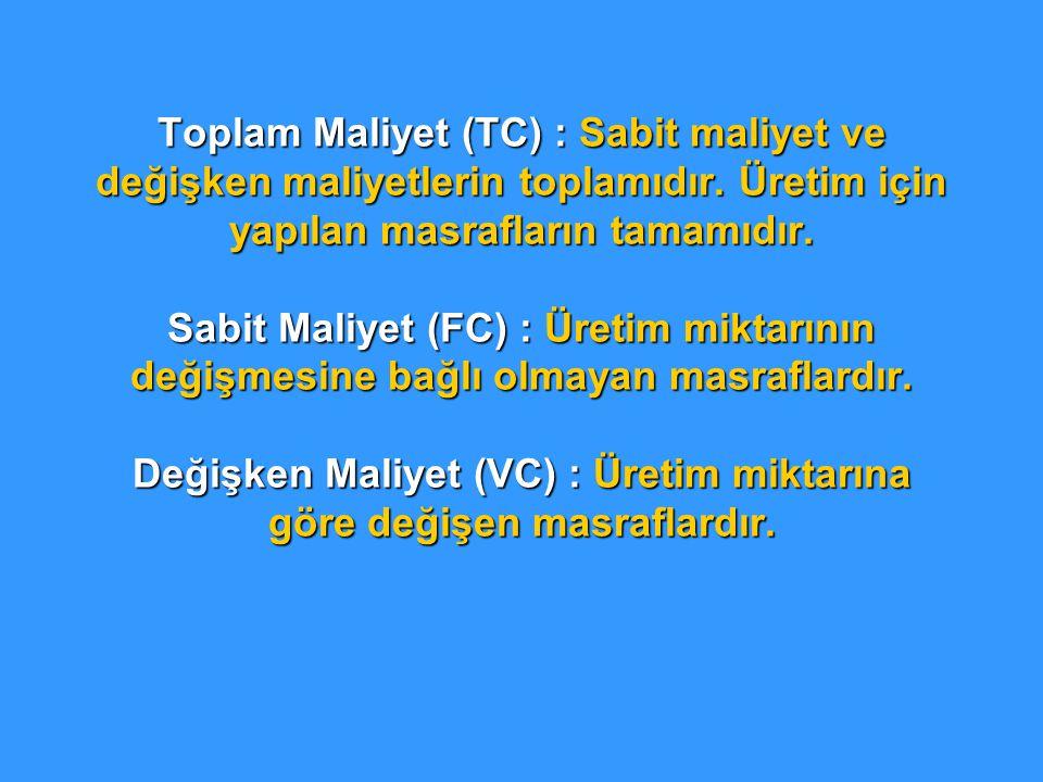 Toplam Maliyet (TC) : Sabit maliyet ve değişken maliyetlerin toplamıdır. Üretim için yapılan masrafların tamamıdır. Sabit Maliyet (FC) : Üretim miktar