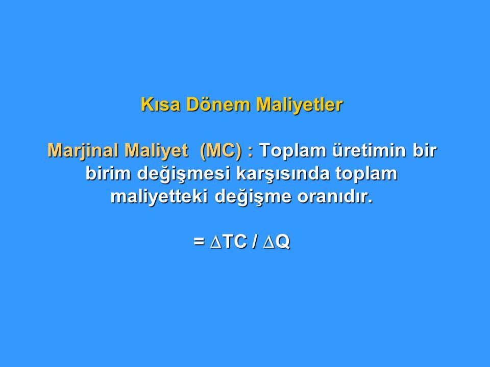 Kısa Dönem Maliyetler Marjinal Maliyet (MC) : Toplam üretimin bir birim değişmesi karşısında toplam maliyetteki değişme oranıdır. =  TC /  Q
