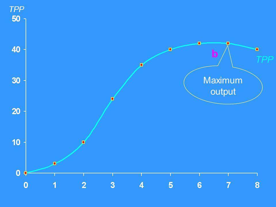 maliyetler Output O Kısa dönem ortalama maliyet eğrileri örnekleri Uzun dönem ortalama maliyet eğrilerinin türetilmesi: tesis büyüklüğünün seçilmesi