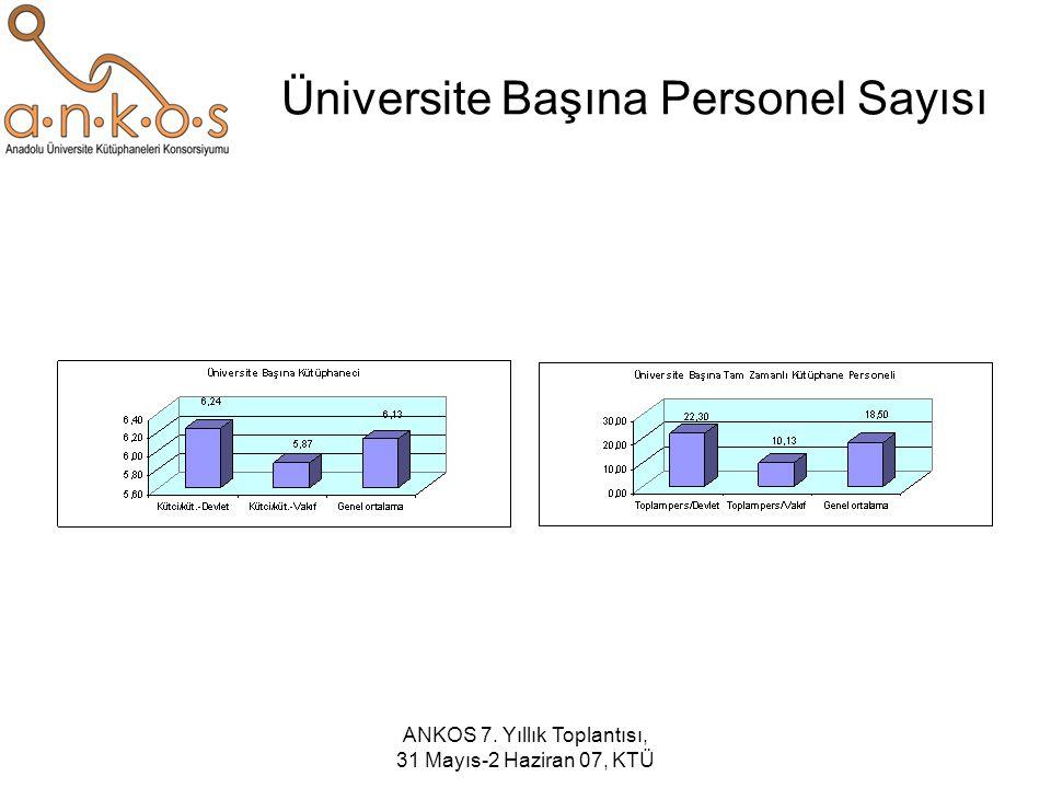 ANKOS 7. Yıllık Toplantısı, 31 Mayıs-2 Haziran 07, KTÜ Üniversite Başına Personel Sayısı