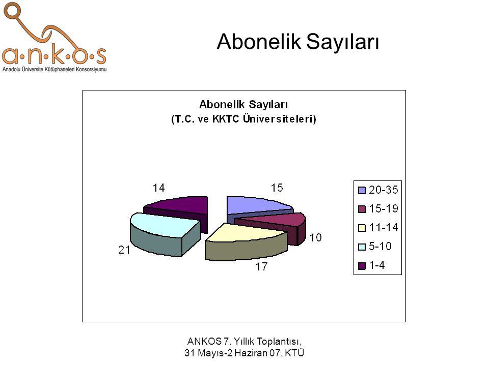 ANKOS 7. Yıllık Toplantısı, 31 Mayıs-2 Haziran 07, KTÜ Abonelik Sayıları