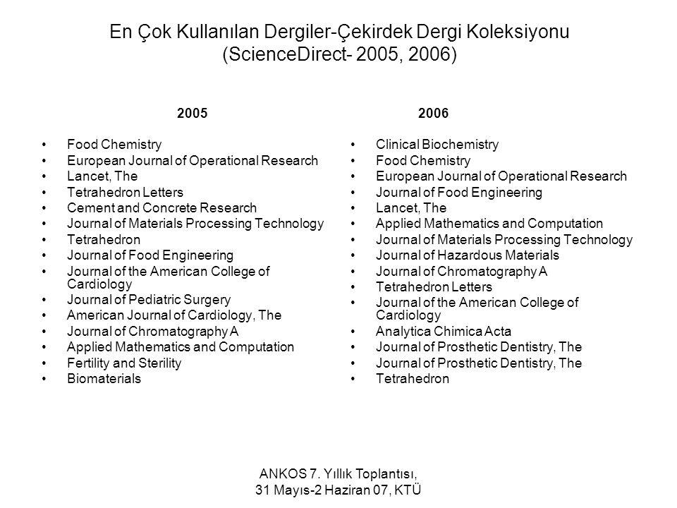 ANKOS 7. Yıllık Toplantısı, 31 Mayıs-2 Haziran 07, KTÜ En Çok Kullanılan Dergiler-Çekirdek Dergi Koleksiyonu (ScienceDirect- 2005, 2006) 2005 Food Che
