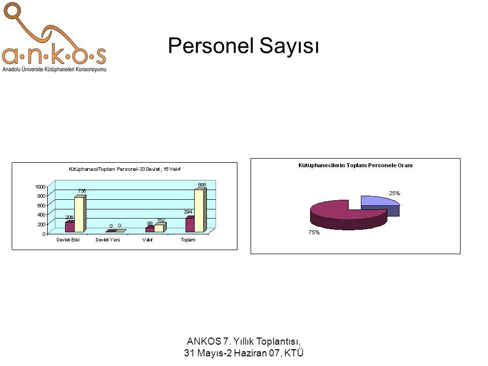 ANKOS 7. Yıllık Toplantısı, 31 Mayıs-2 Haziran 07, KTÜ Personel Sayısı