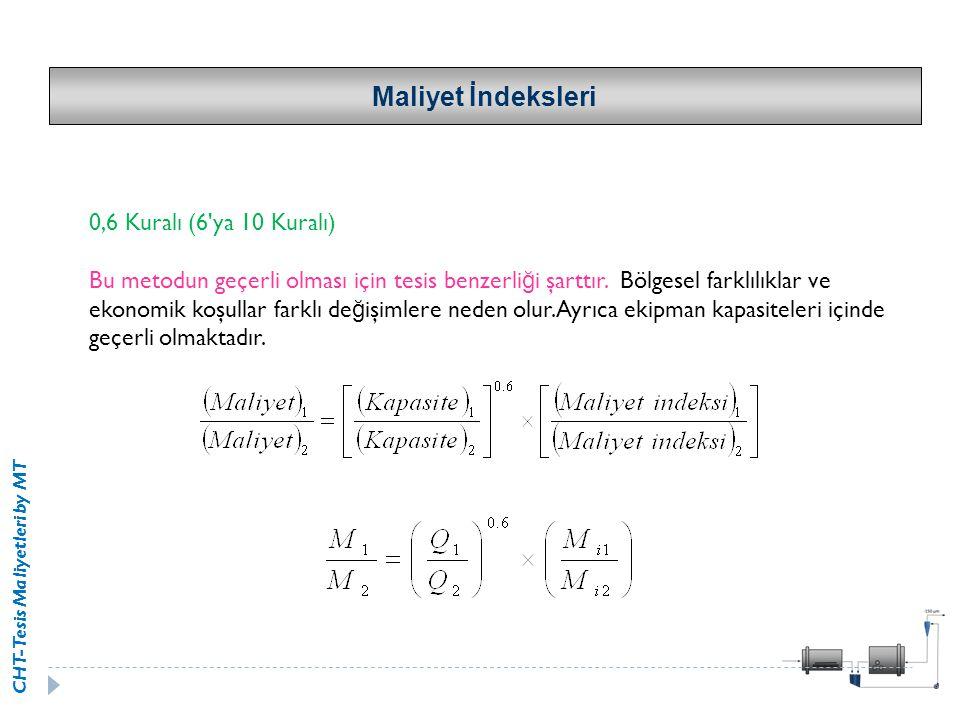 CHT-Tesis Maliyetleri by MT 0,6 Kuralı (6'ya 10 Kuralı) Bu metodun geçerli olması için tesis benzerli ğ i şarttır. Bölgesel farklılıklar ve ekonomik k