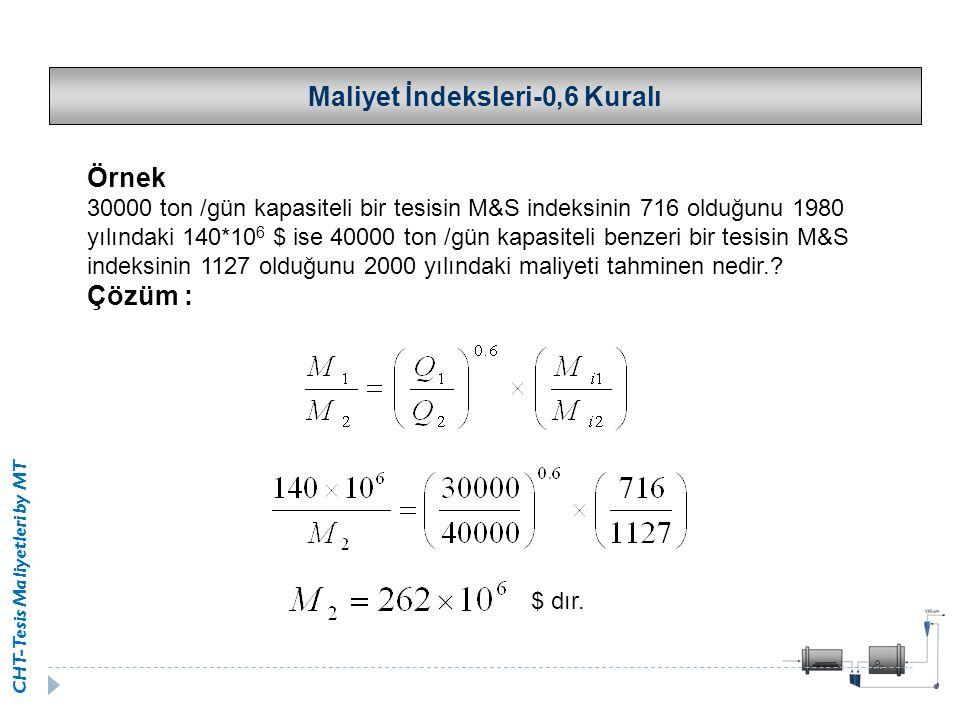 CHT-Tesis Maliyetleri by MT Örnek 30000 ton /gün kapasiteli bir tesisin M&S indeksinin 716 olduğunu 1980 yılındaki 140*10 6 $ ise 40000 ton /gün kapas