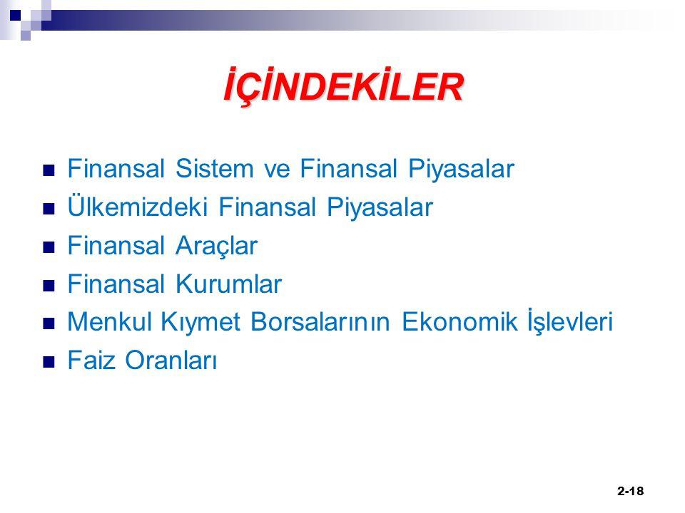 İÇİNDEKİLER Finansal Sistem ve Finansal Piyasalar Ülkemizdeki Finansal Piyasalar Finansal Araçlar Finansal Kurumlar Menkul Kıymet Borsalarının Ekonomi