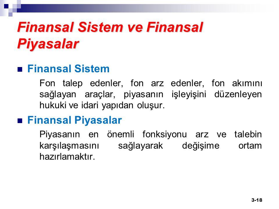 Finansal Sistem ve Finansal Piyasalar Finansal Sistem Fon talep edenler, fon arz edenler, fon akımını sağlayan araçlar, piyasanın işleyişini düzenleye
