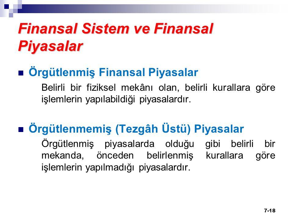 Finansal Sistem ve Finansal Piyasalar Örgütlenmiş Finansal Piyasalar Belirli bir fiziksel mekânı olan, belirli kurallara göre işlemlerin yapılabildiği