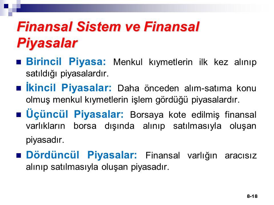 Finansal Sistem ve Finansal Piyasalar Birincil Piyasa: Menkul kıymetlerin ilk kez alınıp satıldığı piyasalardır. İkincil Piyasalar: Daha önceden alım-