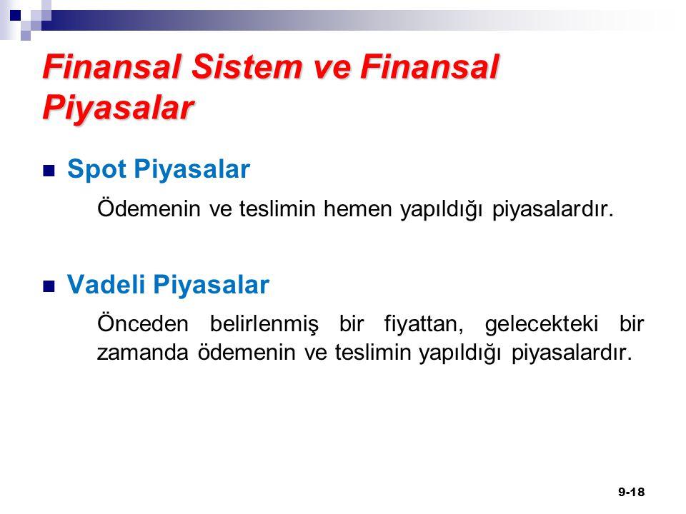 Finansal Sistem ve Finansal Piyasalar Spot Piyasalar Ödemenin ve teslimin hemen yapıldığı piyasalardır. Vadeli Piyasalar Önceden belirlenmiş bir fiyat
