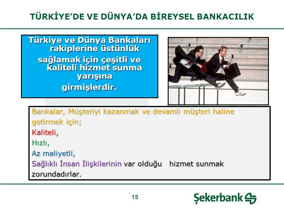 15 TÜRKİYE'DE VE DÜNYA'DA BİREYSEL BANKACILIK Türkiye ve Dünya Bankaları rakiplerine üstünlük sağlamak için çeşitli ve kaliteli hizmet sunma yarışına