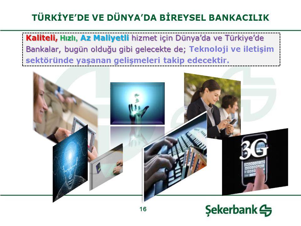 16 Kaliteli, Hızlı, Az Maliyetli hizmet için Dünya'da ve Türkiye'de Bankalar, bugün olduğu gibi gelecekte de; Bankalar, bugün olduğu gibi gelecekte de