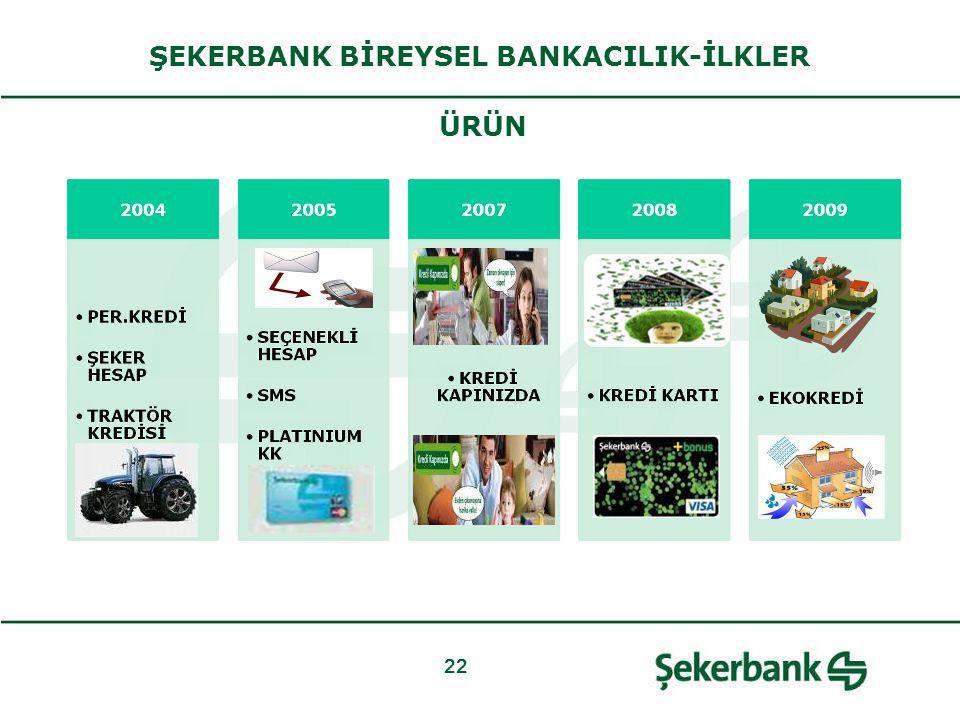 22 ŞEKERBANK BİREYSEL BANKACILIK-İLKLER ÜRÜN