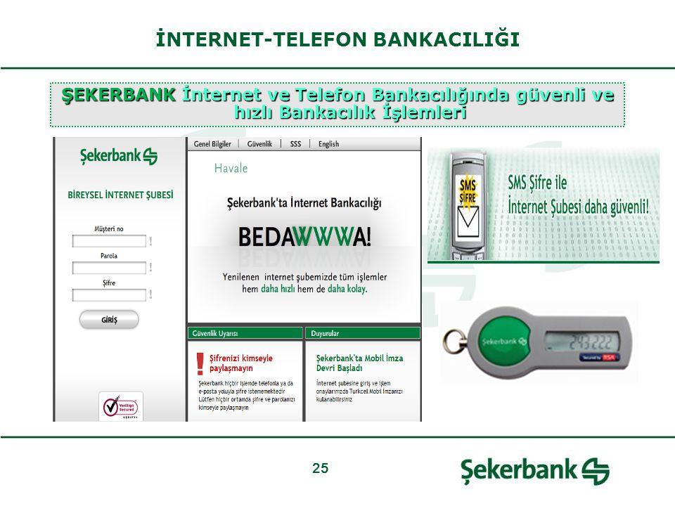 25 İNTERNET-TELEFON BANKACILIĞI ŞEKERBANK İnternet ve Telefon Bankacılığında güvenli ve hızlı Bankacılık İşlemleri