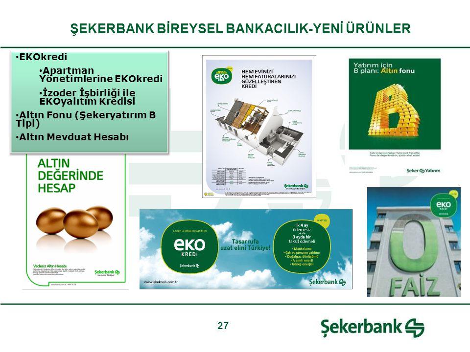 27 ŞEKERBANK BİREYSEL BANKACILIK-YENİ ÜRÜNLER EKOkredi Apartman Yönetimlerine EKOkredi İzoder İşbirliği ile EKOyalıtım Kredisi Altın Fonu (Şekeryatırı