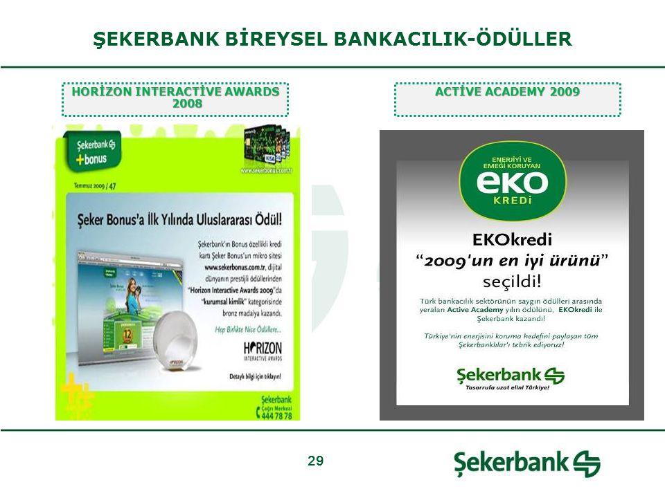 29 ŞEKERBANK BİREYSEL BANKACILIK-ÖDÜLLER HORİZON INTERACTİVE AWARDS 2008 ACTİVE ACADEMY 2009