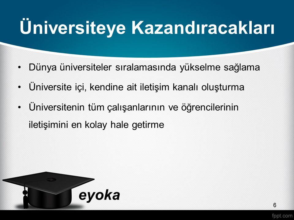 eyoka Üniversiteye Kazandıracakları Dünya üniversiteler sıralamasında yükselme sağlama Üniversite içi, kendine ait iletişim kanalı oluşturma Üniversitenin tüm çalışanlarının ve öğrencilerinin iletişimini en kolay hale getirme 6
