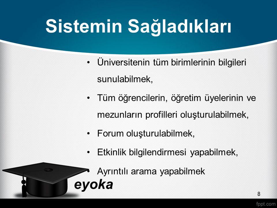 eyoka Sistemin Sağladıkları Üniversitenin tüm birimlerinin bilgileri sunulabilmek, Tüm öğrencilerin, öğretim üyelerinin ve mezunların profilleri oluşturulabilmek, Forum oluşturulabilmek, Etkinlik bilgilendirmesi yapabilmek, Ayrıntılı arama yapabilmek 8
