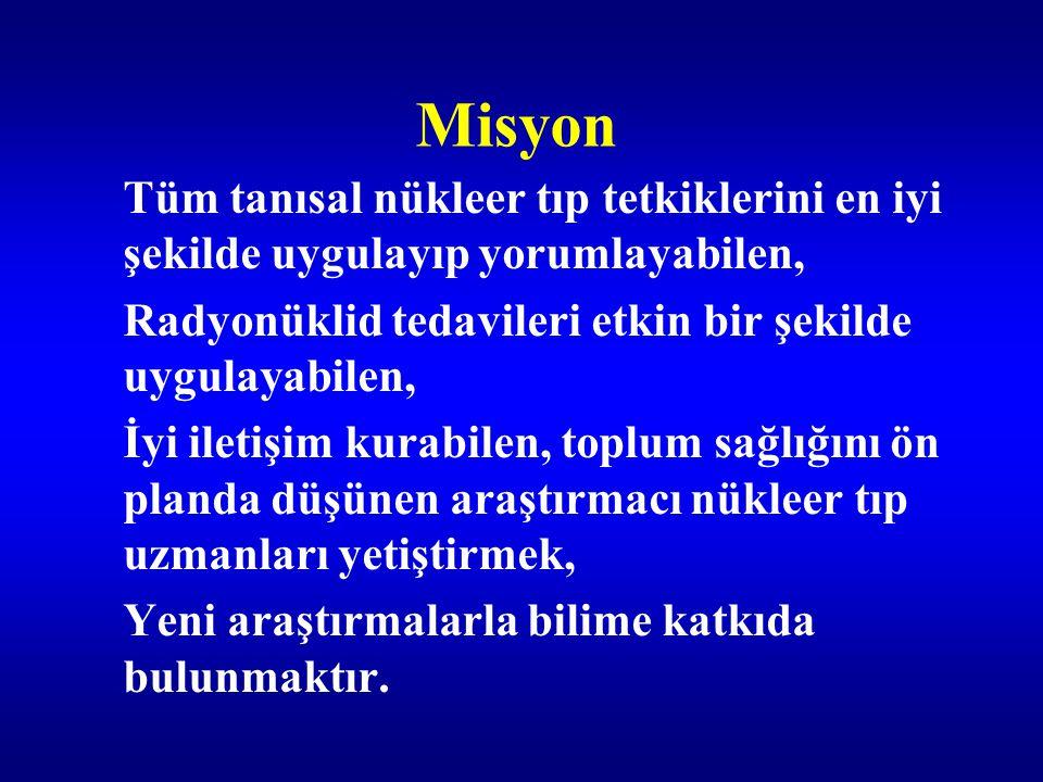 Vizyon İstanbul Tıp Fakültesi, Nükleer Tıp Anabilim Dalının vizyonu, ulusal ve uluslararası alanda uzmanlık eğitimi, araştırma ve sağlık hizmeti sunumunda en üst düzeye ulaşmaktır