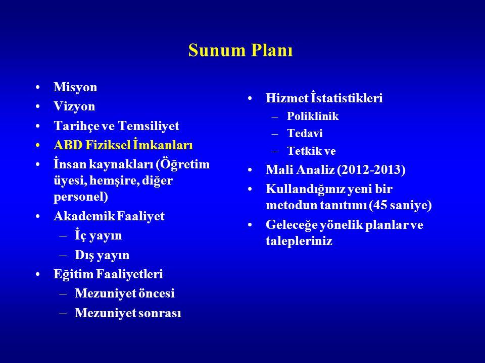 İSTANBUL TIP FAKÜLTESİ NÜKLEER TIP ANABİLİM DALI AYLIK EK ÖDEME DAĞILIMI, 2012 (1.000TL)