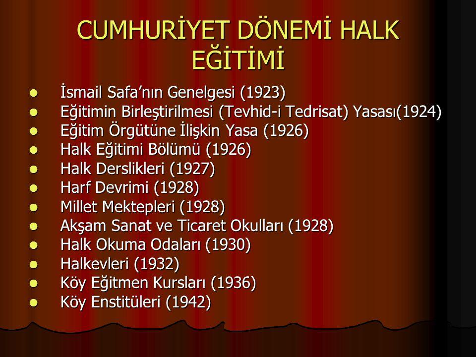 CUMHURİYET DÖNEMİ HALK EĞİTİMİ İsmail Safa'nın Genelgesi (1923) İsmail Safa'nın Genelgesi (1923) Eğitimin Birleştirilmesi (Tevhid-i Tedrisat) Yasası(1