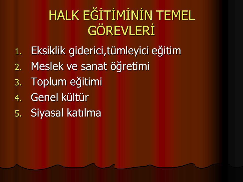 HALK EĞİTİMİ ÖRGÜTLERİ 1.Gönüllü Kuruluşlar 2.
