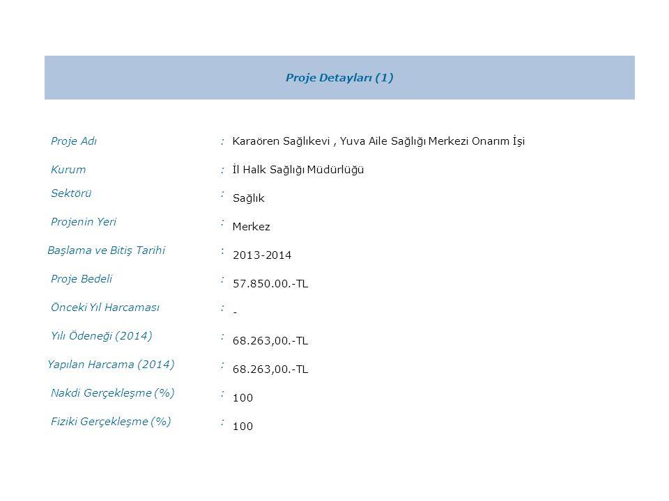Proje Detayları (2) Proje Adı:Doğantarla, Kargın, Helvadere, Sağlık ASM Engellilere Yönelik Düzenleme İşi Kurum:İl Halk Sağlığı Müdürlüğü Sektörü: Sağlık Projenin Yeri: Merkez Başlama ve Bitiş Tarihi: 2014-2014 Proje Bedeli: 113.900.00.-TL Önceki Yıl Harcaması: - Yılı Ödeneği (2014): 134.402,00.-TL Yapılan Harcama (2014): 134.402,00.-TL Nakdi Gerçekleşme (%): 100 Fiziki Gerçekleşme (%): 100