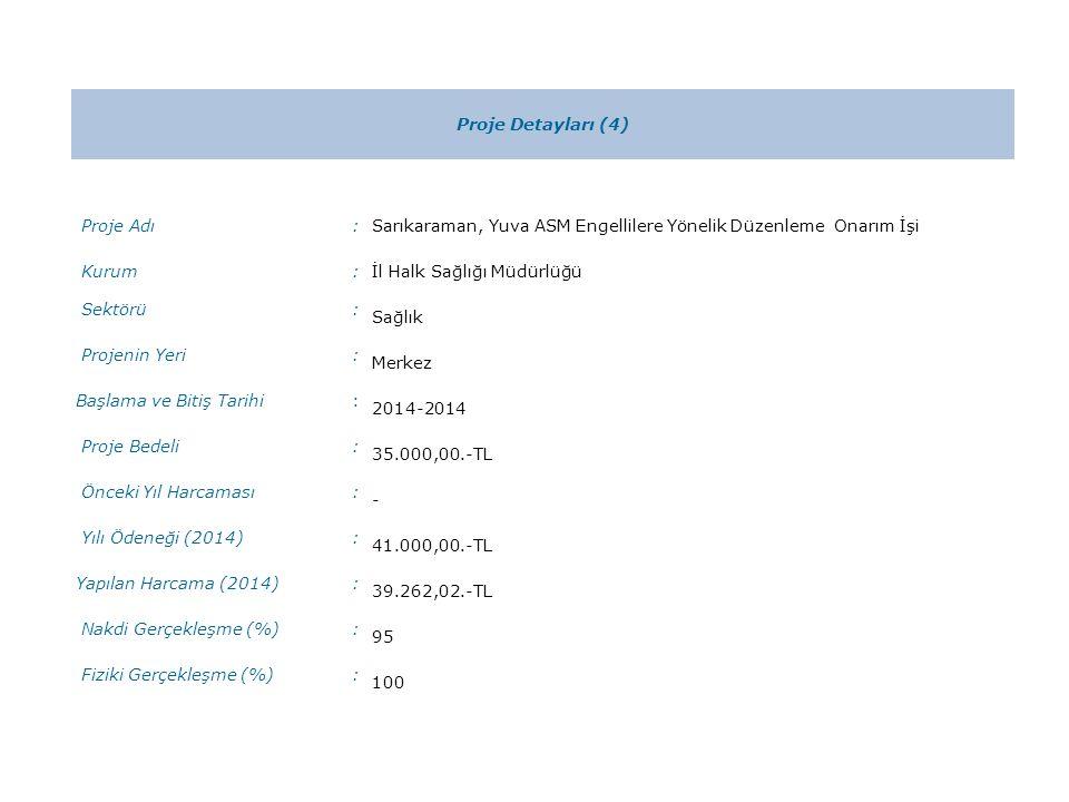 Proje Detayları (4) Proje Adı:Sarıkaraman, Yuva ASM Engellilere Yönelik Düzenleme Onarım İşi Kurum:İl Halk Sağlığı Müdürlüğü Sektörü: Sağlık Projenin Yeri: Merkez Başlama ve Bitiş Tarihi: 2014-2014 Proje Bedeli: 35.000,00.-TL Önceki Yıl Harcaması: - Yılı Ödeneği (2014): 41.000,00.-TL Yapılan Harcama (2014): 39.262,02.-TL Nakdi Gerçekleşme (%): 95 Fiziki Gerçekleşme (%): 100