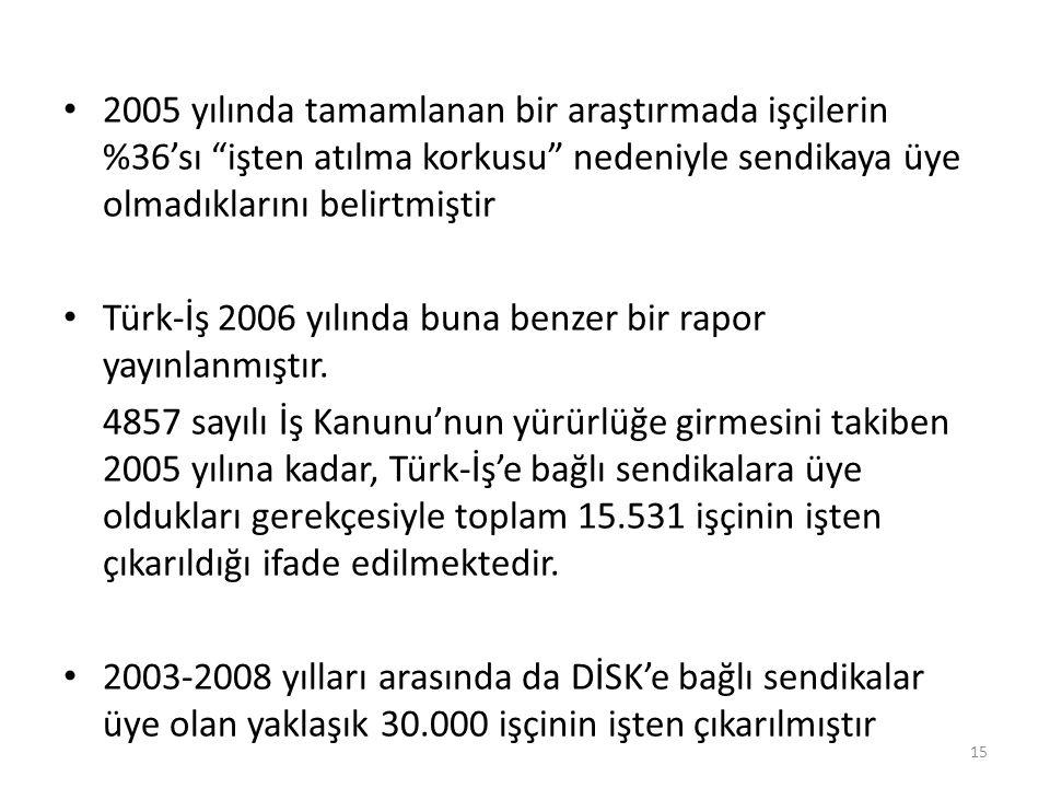 """2005 yılında tamamlanan bir araştırmada işçilerin %36'sı """"işten atılma korkusu"""" nedeniyle sendikaya üye olmadıklarını belirtmiştir Türk-İş 2006 yılınd"""