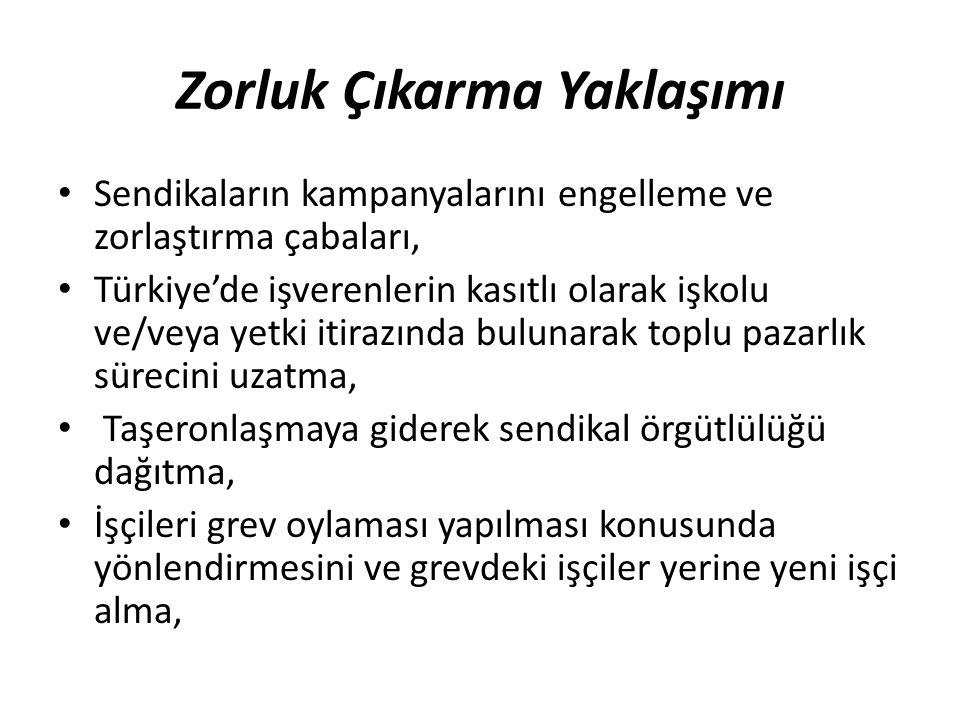 Zorluk Çıkarma Yaklaşımı Sendikaların kampanyalarını engelleme ve zorlaştırma çabaları, Türkiye'de işverenlerin kasıtlı olarak işkolu ve/veya yetki it
