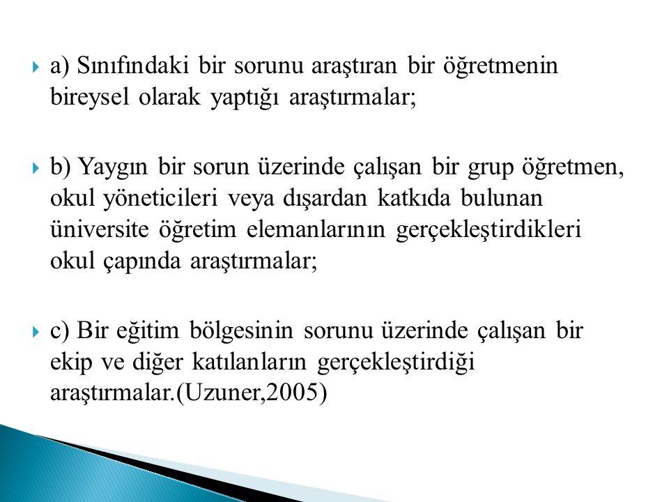  a) Sınıfındaki bir sorunu araştıran bir öğretmenin bireysel olarak yaptığı araştırmalar;  b) Yaygın bir sorun üzerinde çalışan bir grup öğretmen, o