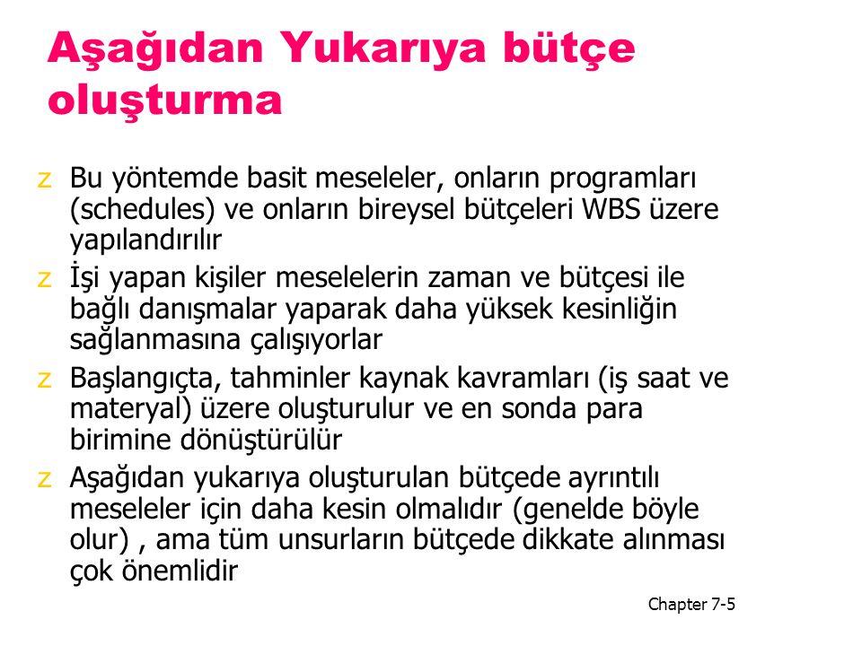 Aşağıdan Yukarıya bütçe oluşturma zBu yöntemde basit meseleler, onların programları (schedules) ve onların bireysel bütçeleri WBS üzere yapılandırılır