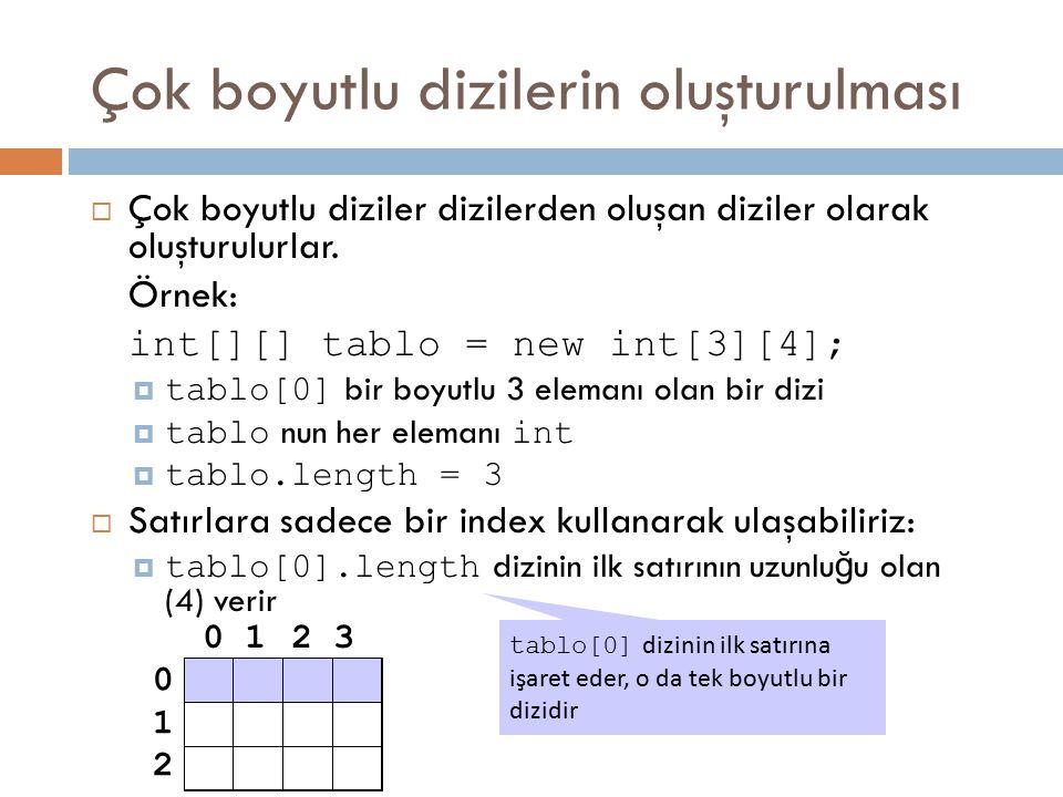 Çok boyutlu dizilerin oluşturulması  Çok boyutlu diziler dizilerden oluşan diziler olarak oluşturulurlar. Örnek: int[][] tablo = new int[3][4];  tab