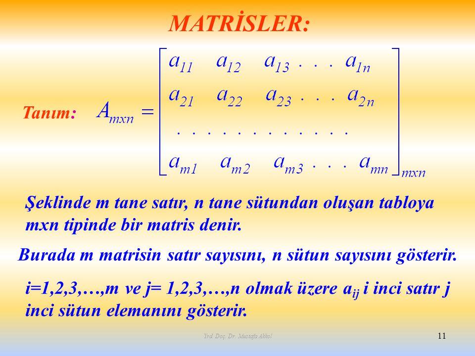 Yrd. Doç. Dr. Mustafa Akkol 11 MATRİSLER: Tanım: Şeklinde m tane satır, n tane sütundan oluşan tabloya mxn tipinde bir matris denir. Burada m matrisin