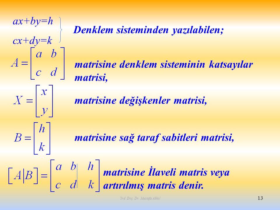 Yrd. Doç. Dr. Mustafa Akkol 13 ax+by=h cx+dy=k Denklem sisteminden yazılabilen; matrisine denklem sisteminin katsayılar matrisi, matrisine değişkenler