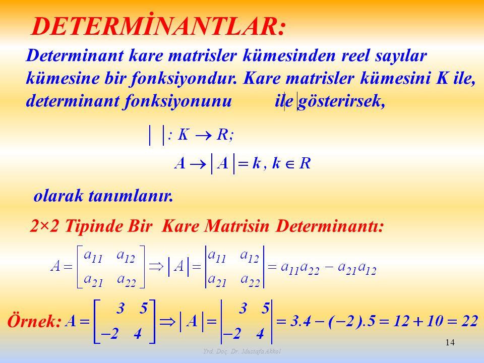Yrd. Doç. Dr. Mustafa Akkol 14 DETERMİNANTLAR: Determinant kare matrisler kümesinden reel sayılar kümesine bir fonksiyondur. Kare matrisler kümesini K
