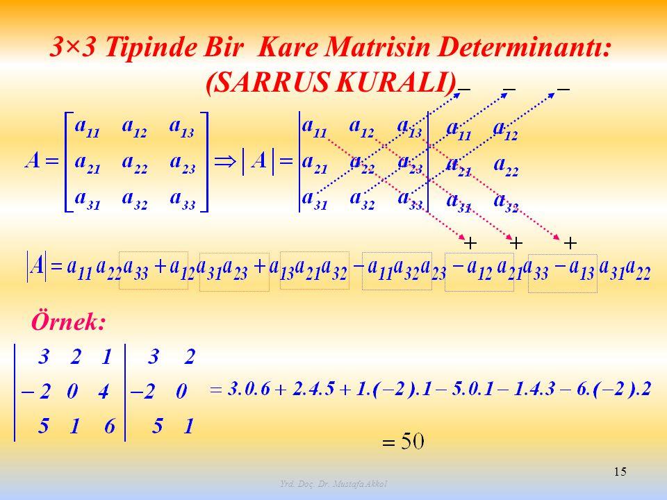 Yrd. Doç. Dr. Mustafa Akkol 15 3×3 Tipinde Bir Kare Matrisin Determinantı: (SARRUS KURALI) Örnek: