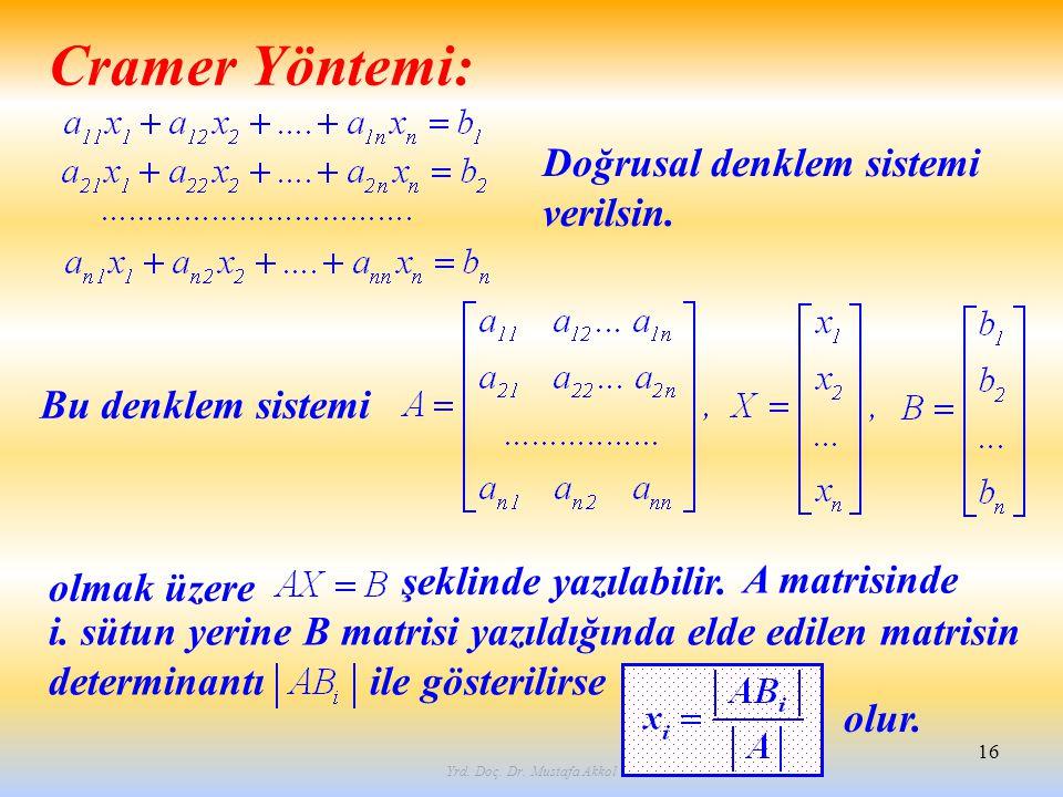 Yrd. Doç. Dr. Mustafa Akkol 16 Cramer Yöntemi: Doğrusal denklem sistemi verilsin. Bu denklem sistemi olmak üzere şeklinde yazılabilir. A matrisinde i.