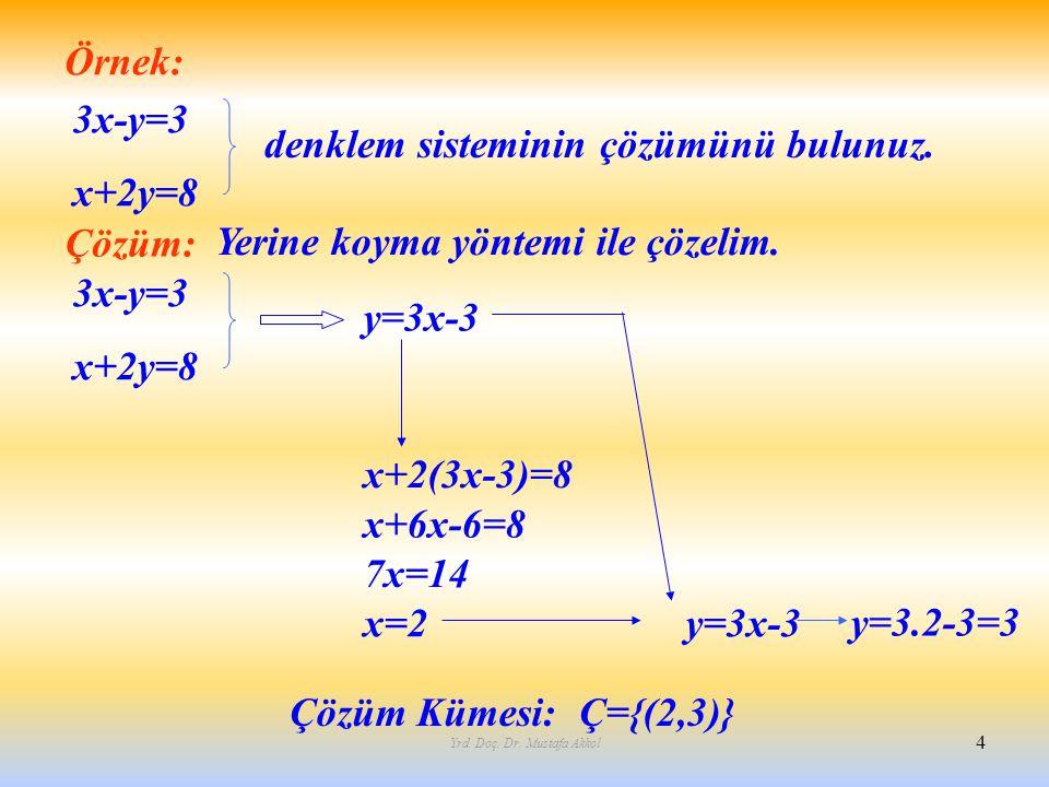Yrd. Doç. Dr. Mustafa Akkol 4 Örnek: 3x-y=3 x+2y=8 denklem sisteminin çözümünü bulunuz. Çözüm: y=3x-3 x+2(3x-3)=8 x+6x-6=8 7x=14 x=2 y=3x-3 y=3.2-3=3