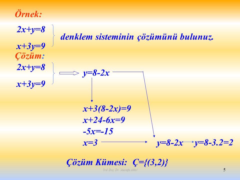 Yrd. Doç. Dr. Mustafa Akkol 5 Örnek: 2x+y=8 x+3y=9 denklem sisteminin çözümünü bulunuz. Çözüm: y=8-2x x+3(8-2x)=9 x+24-6x=9 -5x=-15 x=3 y=8-2x y=8-3.2