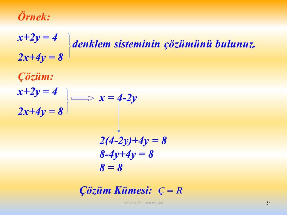 Yrd. Doç. Dr. Mustafa Akkol 9 Örnek: x+2y = 4 2x+4y = 8 denklem sisteminin çözümünü bulunuz. Çözüm: x = 4-2y 2(4-2y)+4y = 8 8-4y+4y = 8 8 = 8 Çözüm Kü