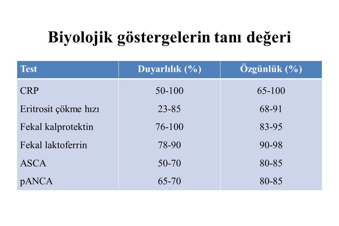 Biyolojik göstergelerin tanı değeri TestDuyarlılık (%)Özgünlük (%) CRP Eritrosit çökme hızı Fekal kalprotektin Fekal laktoferrin ASCA pANCA 50-100 23-85 76-100 78-90 50-70 65-70 65-100 68-91 83-95 90-98 80-85