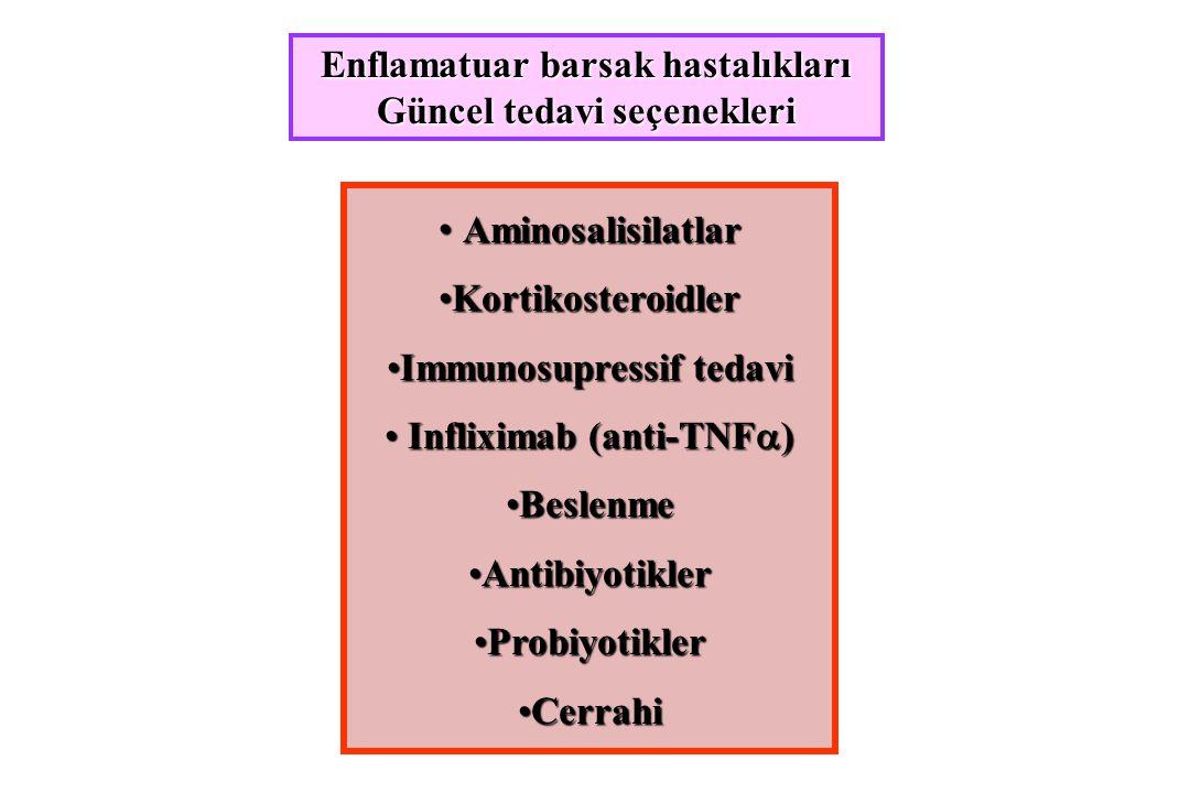 Enflamatuar barsak hastalıkları Güncel tedavi seçenekleri Aminosalisilatlar Aminosalisilatlar KortikosteroidlerKortikosteroidler Immunosupressif tedaviImmunosupressif tedavi Infliximab (anti-TNF  ) Infliximab (anti-TNF  ) BeslenmeBeslenme AntibiyotiklerAntibiyotikler ProbiyotiklerProbiyotikler CerrahiCerrahi