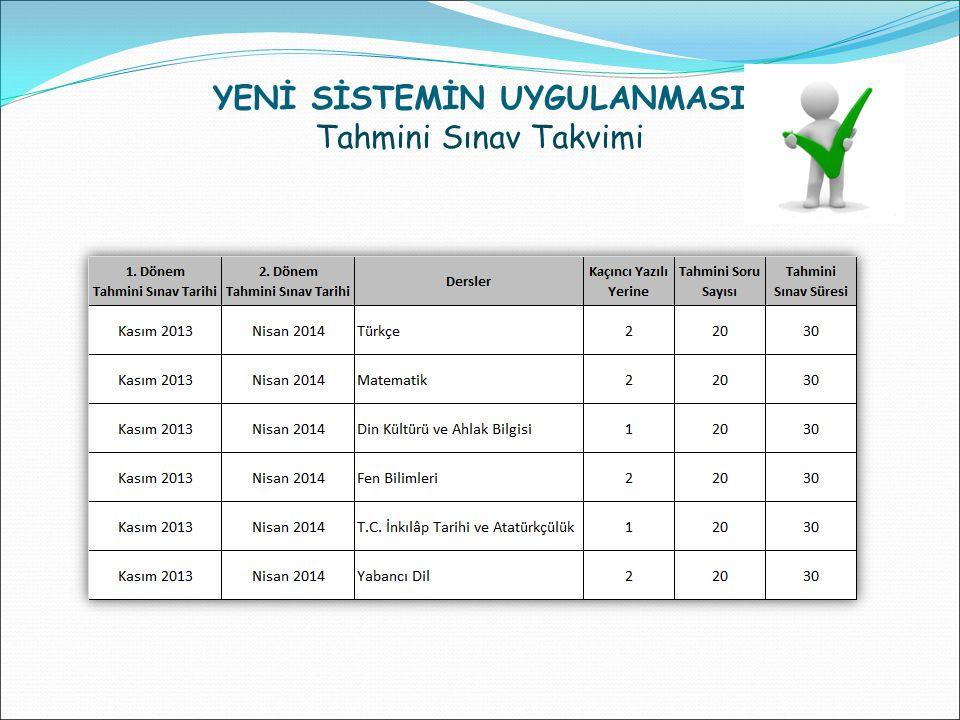 YENİ SİSTEMİN UYGULANMASI Tahmini Sınav Takvimi